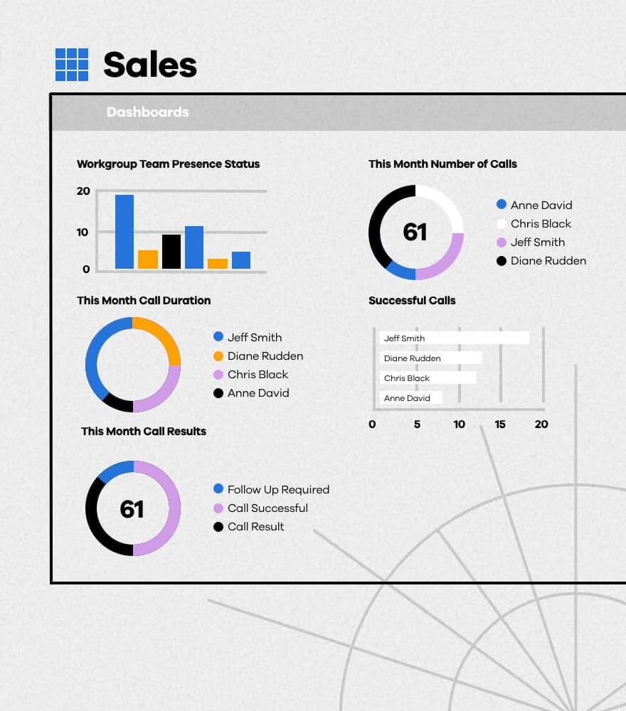 Salesforce CTI   Upland InGenius
