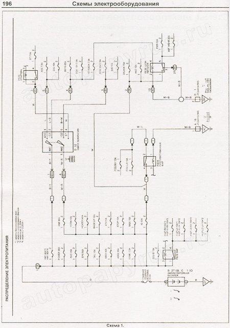Книга: руководство / инструкция по ремонту и эксплуатации
