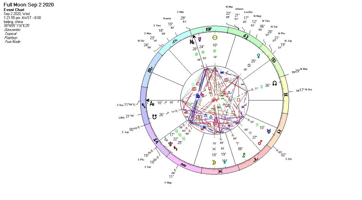 新 月 12 2