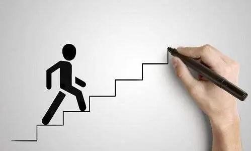 除了寫作和讀書,現實生活中,如果自己獨立解決的話是以一種什么方法去解決2,包括:業務,還有哪些高質量提升自己的方法? - 簡書