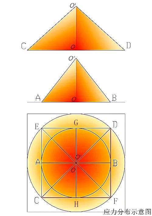 六,胡夫金字塔施工順序方式之謎和胡夫金字塔顯現八面體結構之謎 - 臺部落