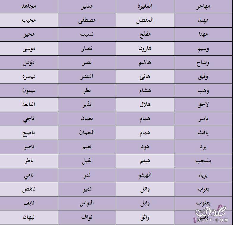 اسماء بنات بحرف الميم من القران الكريم