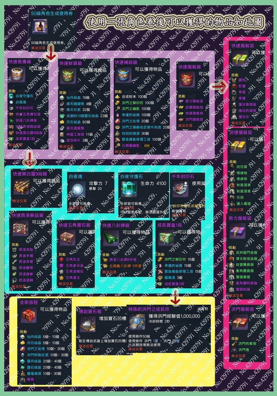 自選伺服器 60等11星卷2張 冥王氣魄1套傳說飾品1套 時裝凱旋+鋼鐵之翼-劍靈
