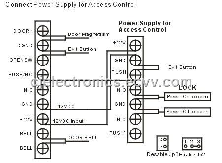 access control equipment-IC/ID (Mifire/EM ) Standalone