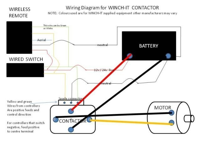 Diagram Likewise Trailer Winch Wiring Diagram On Remote Switch Wiring