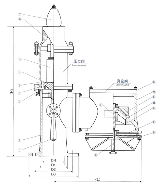 High velocity relief valve purchasing, souring agent