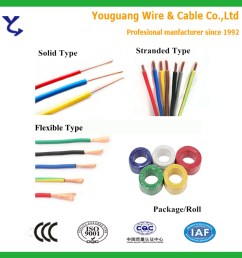 chinese factory kinds of electrical house wiring cable names and prices [ 1000 x 1000 Pixel ]