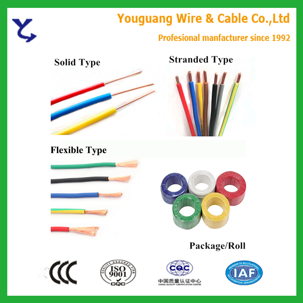 medium resolution of chinese factory kinds of electrical house wiring cable names and prices