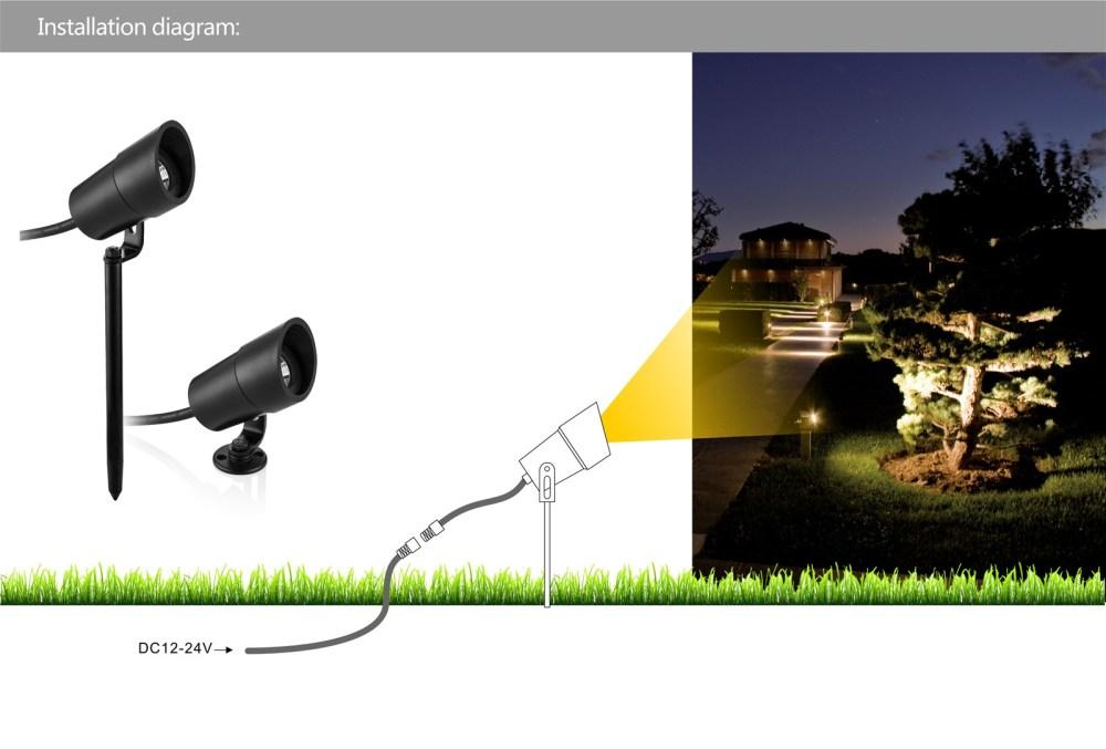 medium resolution of mini 3w epistar cob led lawn light dc1224v garden lighting ip67 waterproof