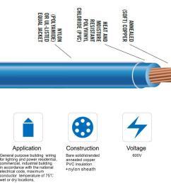 ul standard pvc insulation nylon jacket copper thhn wire [ 1052 x 752 Pixel ]