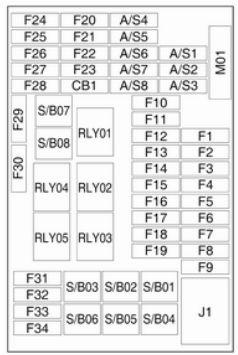 Riavvii autoradio (sistema infotainment Mokka X)