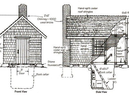Log Cabin Kits 50% Off Building Rustic Log Cabins, easy to