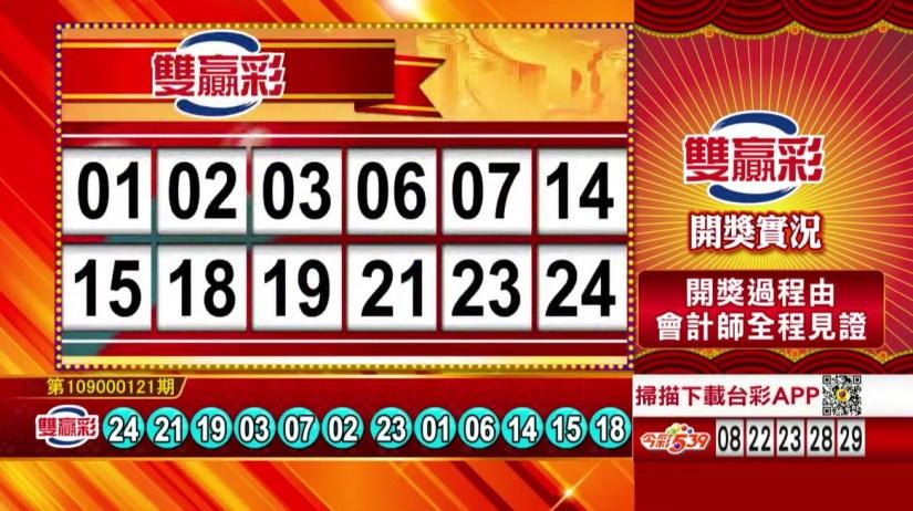 雙贏彩中獎號碼》第109000121期 民國109年5月20日 《#雙贏彩 #樂透彩開獎號碼》