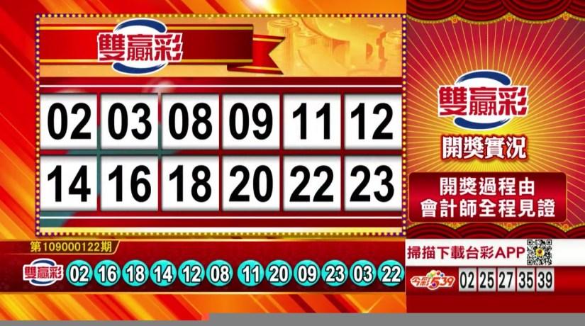 雙贏彩中獎號碼》第109000122期 民國109年5月21日 《#雙贏彩 #樂透彩開獎號碼》
