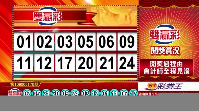 雙贏彩開獎號碼》第109000170期 民國109年7月16日 《#雙贏彩 #樂透彩中獎號碼》