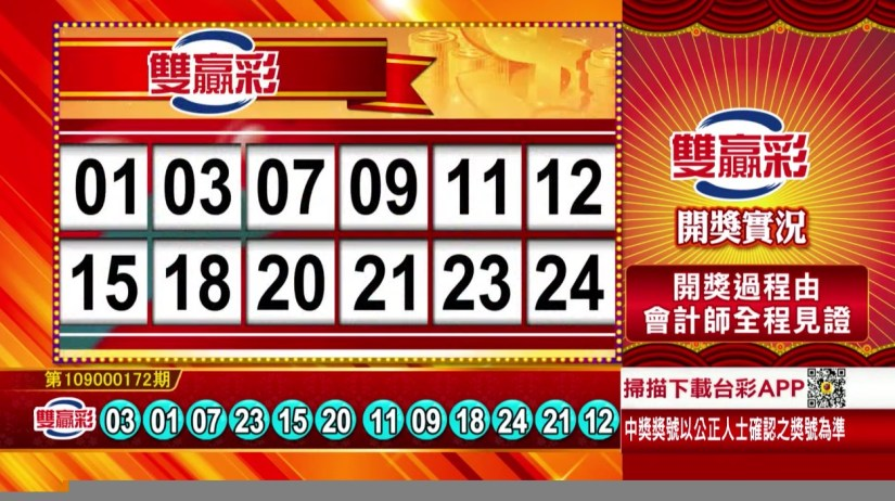 雙贏彩開獎號碼》第109000172期 民國109年7月18日 《#雙贏彩 #樂透彩中獎號碼》