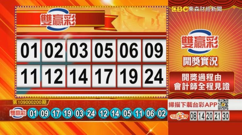 雙贏彩中獎號碼》第109000200期 民國109年8月20日 《#雙贏彩 #樂透彩開獎號碼》
