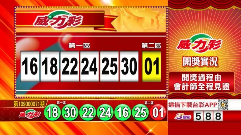 威力彩中獎號碼》第109000071期 民國109年9月3日 《#威力彩 #樂透彩開獎號碼》
