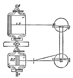 file cross compound steam engine diagram new catechism of the steam engine 1904 jpg [ 935 x 873 Pixel ]