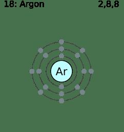 file electron shell 018 argon png [ 1678 x 1835 Pixel ]