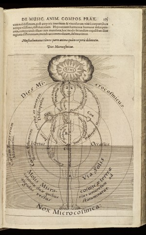 File:Man the microcosm, Robert Fludd, c 1619 Welle L0038056jpg  Wikimedia Commons