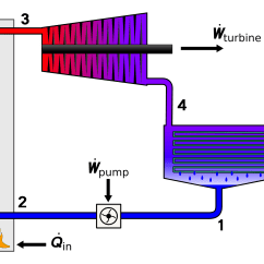 Simple Cycle Power Plant Diagram Absolute Encoder Wiring Rankine Wikipedia