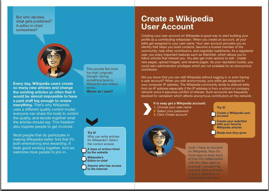 File Welcome To Wikipedia Sample 03 Wikimedia Commons