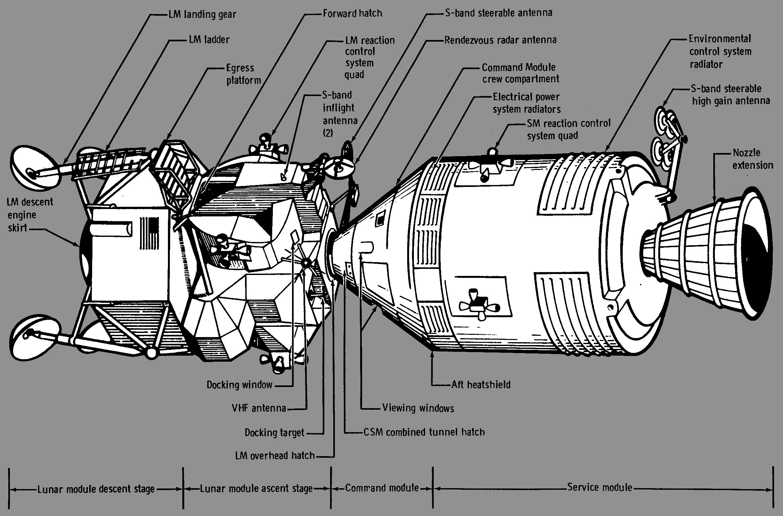 Apollo 13 Oxygen Tank Explosion