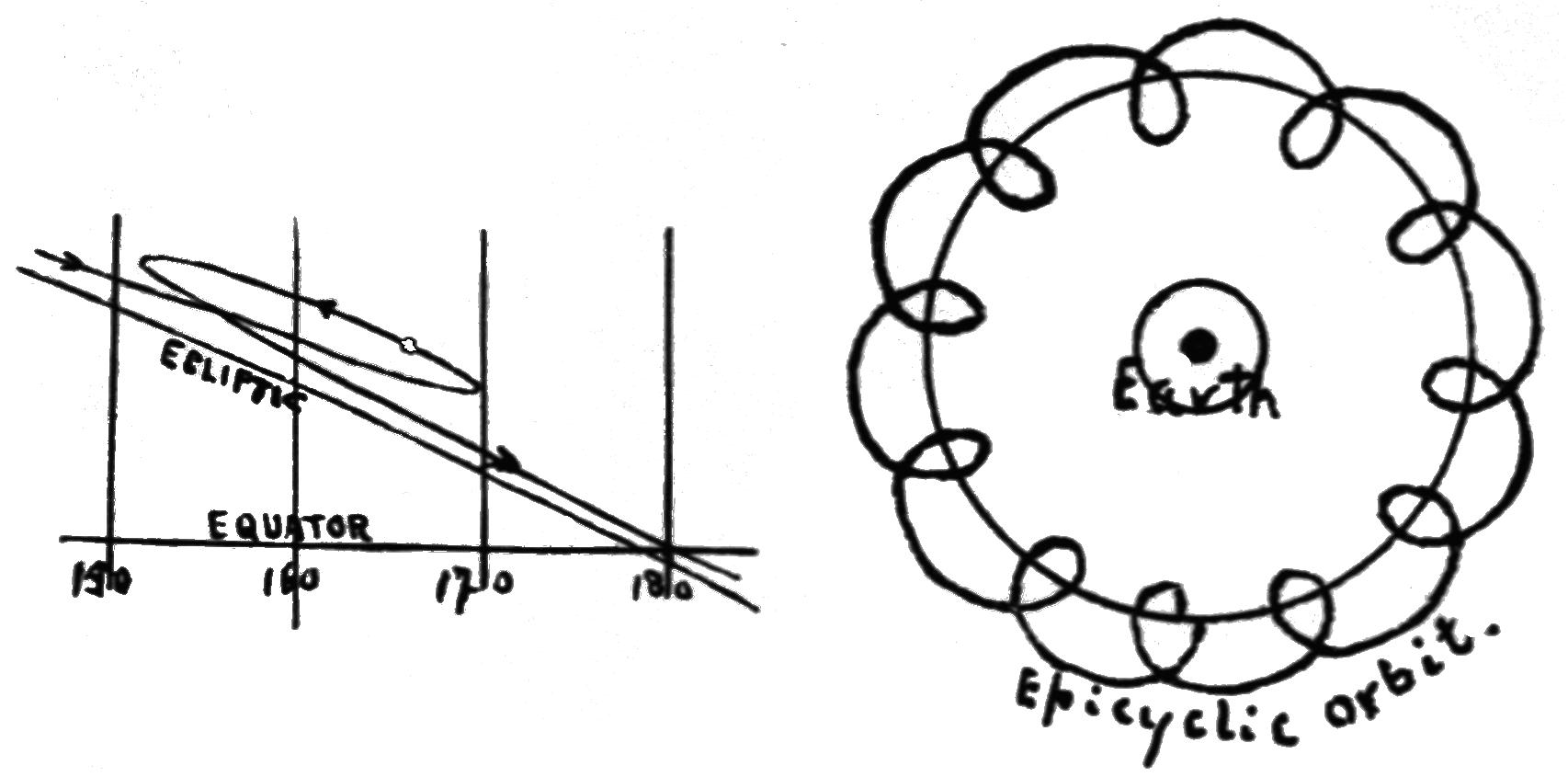 Popular Science Monthly/Volume 78/April 1911/The Genesis