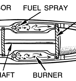 jet engine schematic electrical wiring diagramfile jet engine psf png wikimedia commonsfile jet engine [ 3123 x 1343 Pixel ]