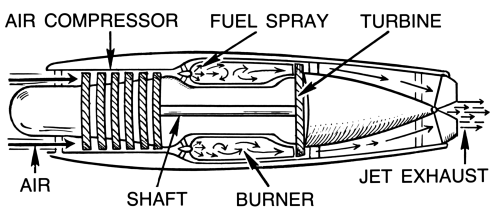 small resolution of jet engine schematic electrical wiring diagramfile jet engine psf png wikimedia commonsfile jet engine