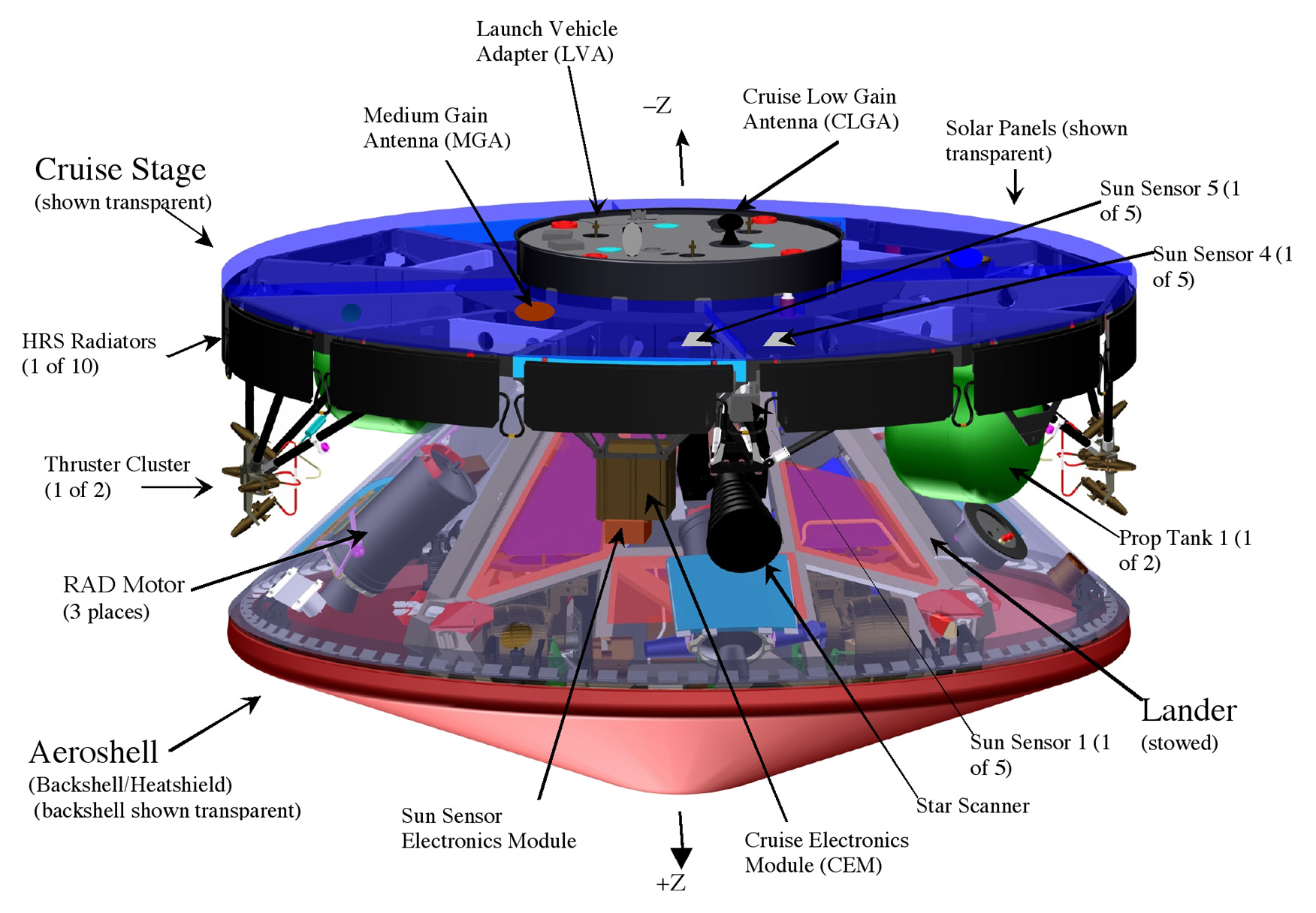 curiosity rover diagram pwm fan wiring opportunity page 2 pics about space