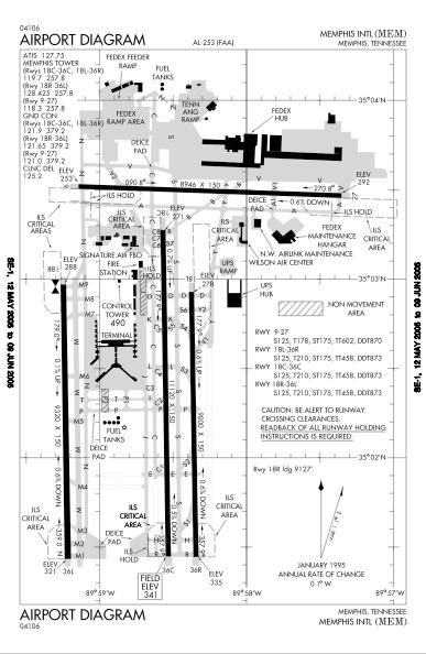 Flughafen Memphis