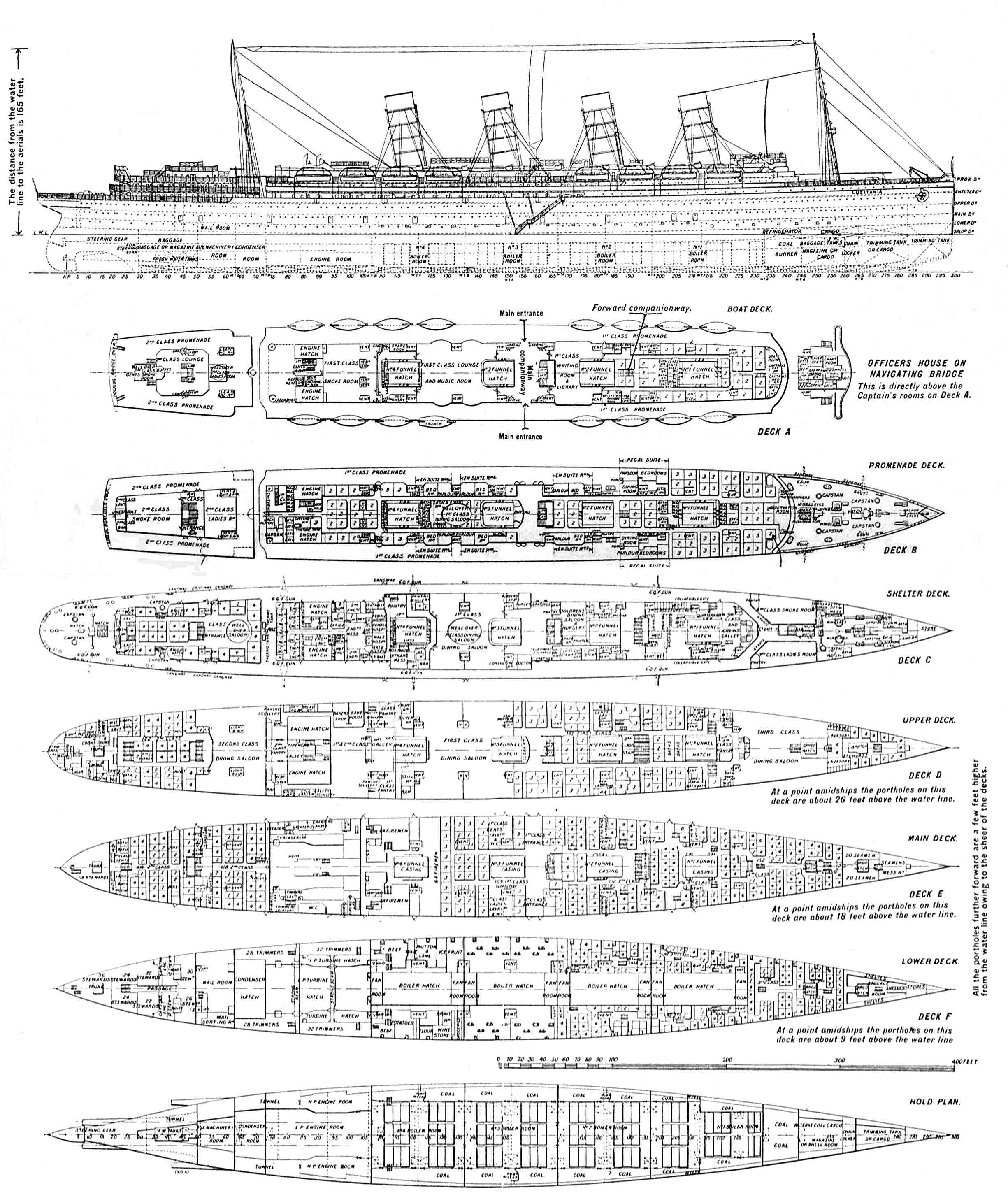diagram of titanic ship combination double switch 1000 43 images about schematics cutaways and diagrams