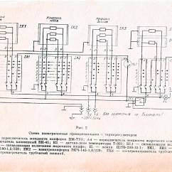 Electric Stove Wiring Diagram Acura Tl Stereo File Of Ussr Jpg Wikimedia Commons