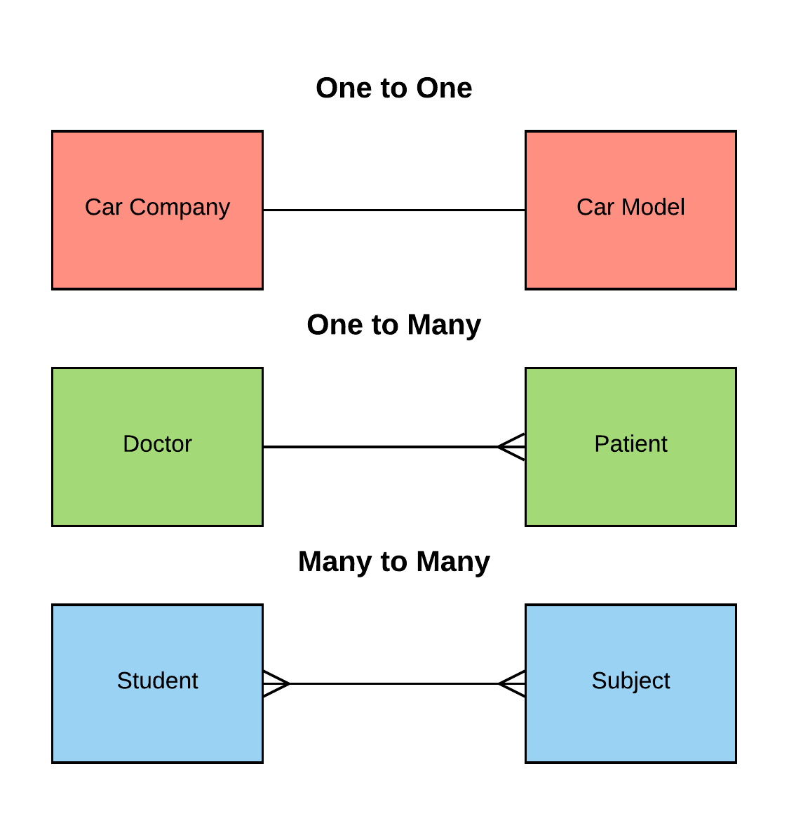 hight resolution of file entity relationship diagram examples png