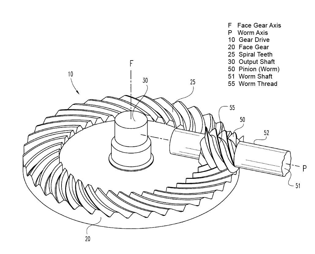 File Face Worm Gear
