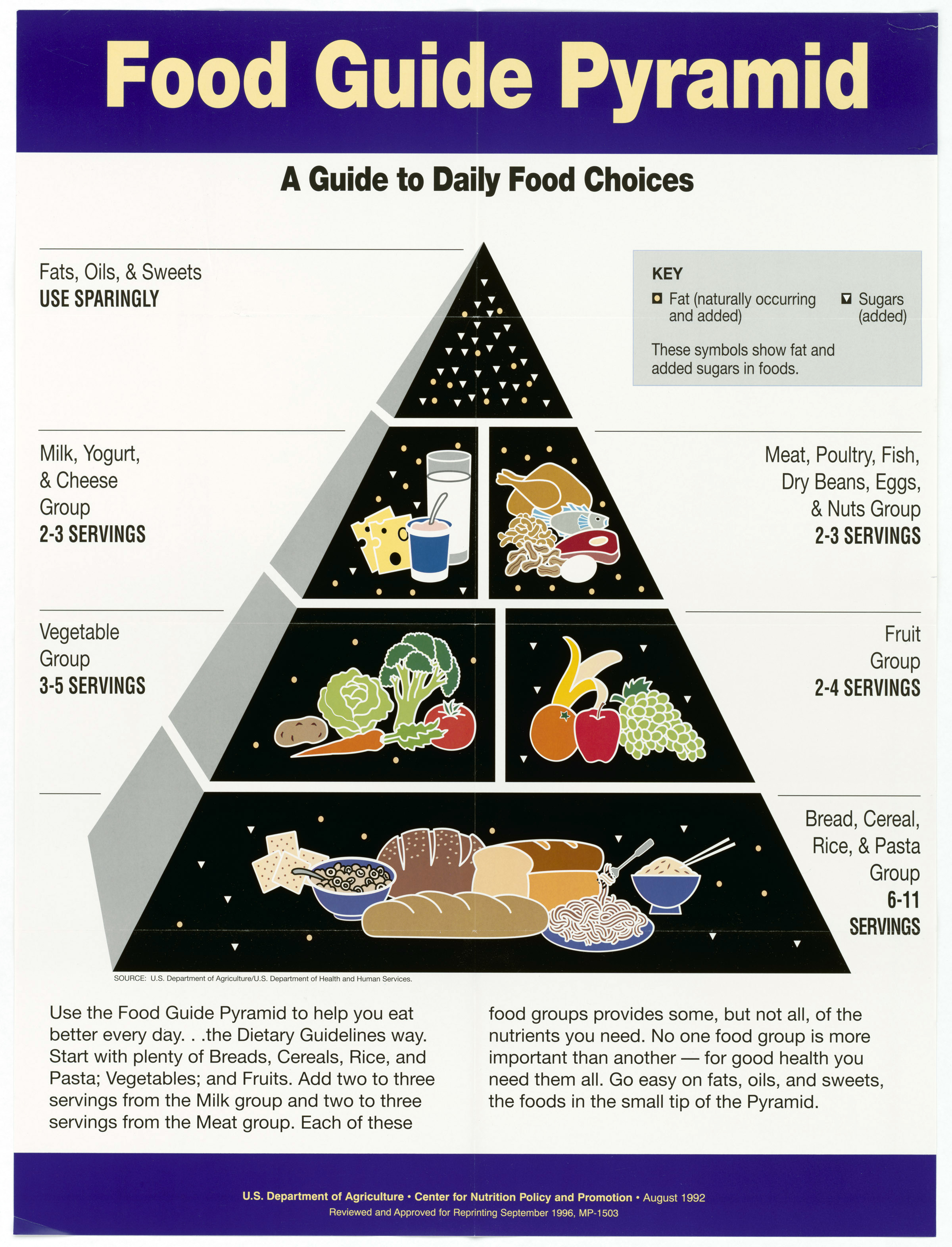 File Food Guide Pyramid A Guide To Daily Food Choices