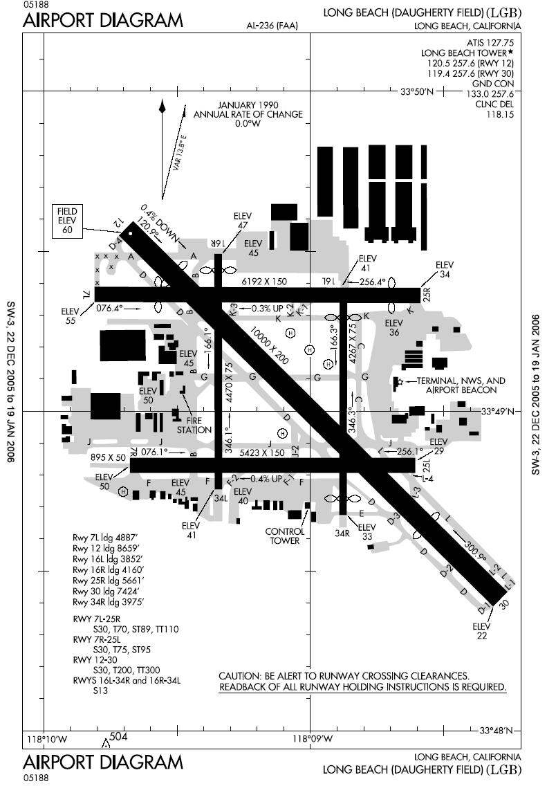 Port lotniczy Long Beach  Wikipedia wolna encyklopedia