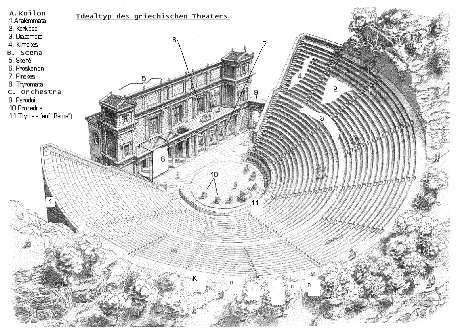A drawing of an ancient theatre.