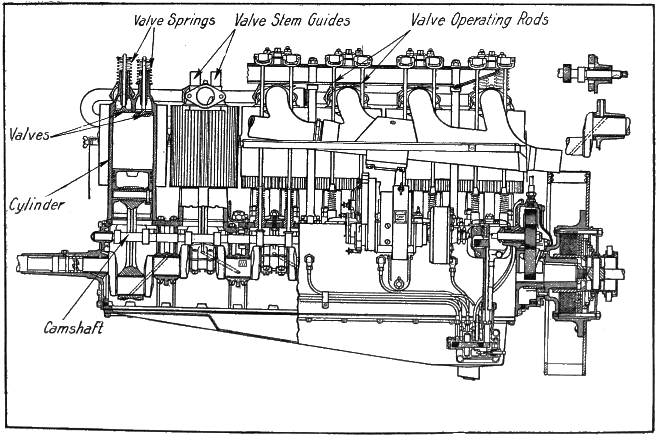File Psm V88 D157 Sectional View Of A Franklin Automotive