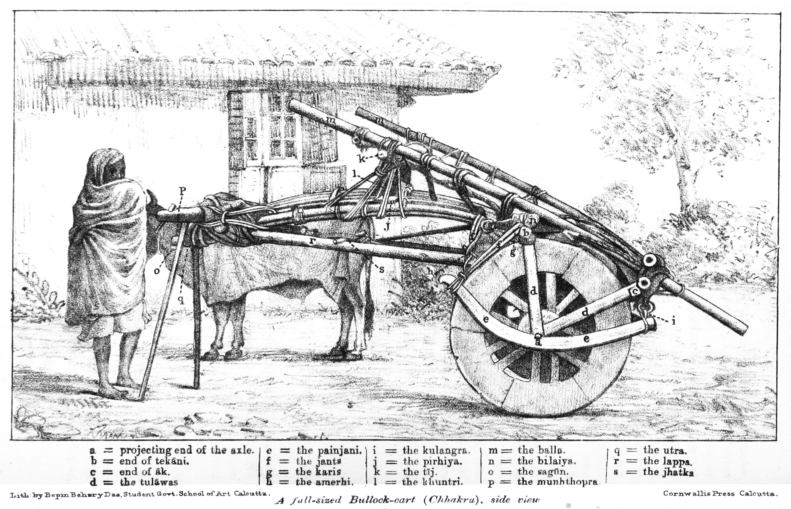 File Bihar Bullock Cart Parts
