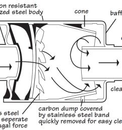 sparx battery eliminator wiring diagram [ 1191 x 662 Pixel ]