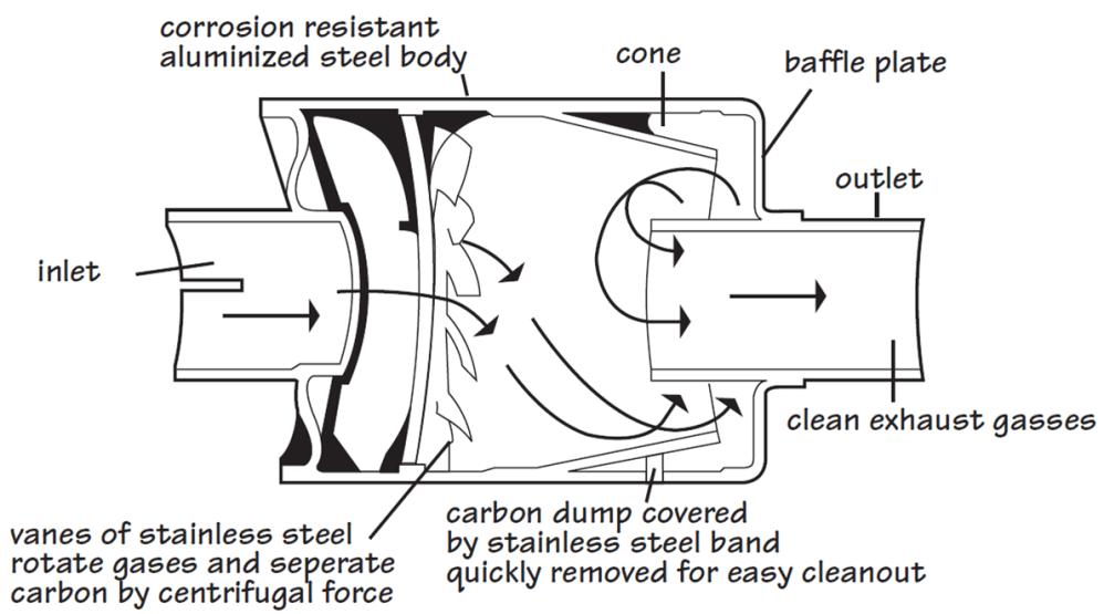 medium resolution of sparx battery eliminator wiring diagram