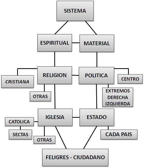 archivo mapa conceptual de