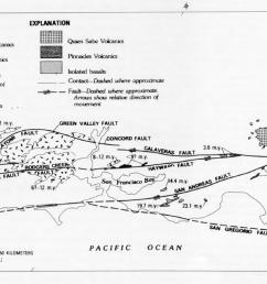 coast range san andrea fault diagram [ 1202 x 758 Pixel ]