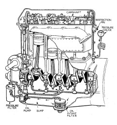 large 4 stroke engine diagram [ 1196 x 1130 Pixel ]