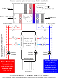 File:Radiant-based-HVAC-system-for-heating-and-cooling.png ...