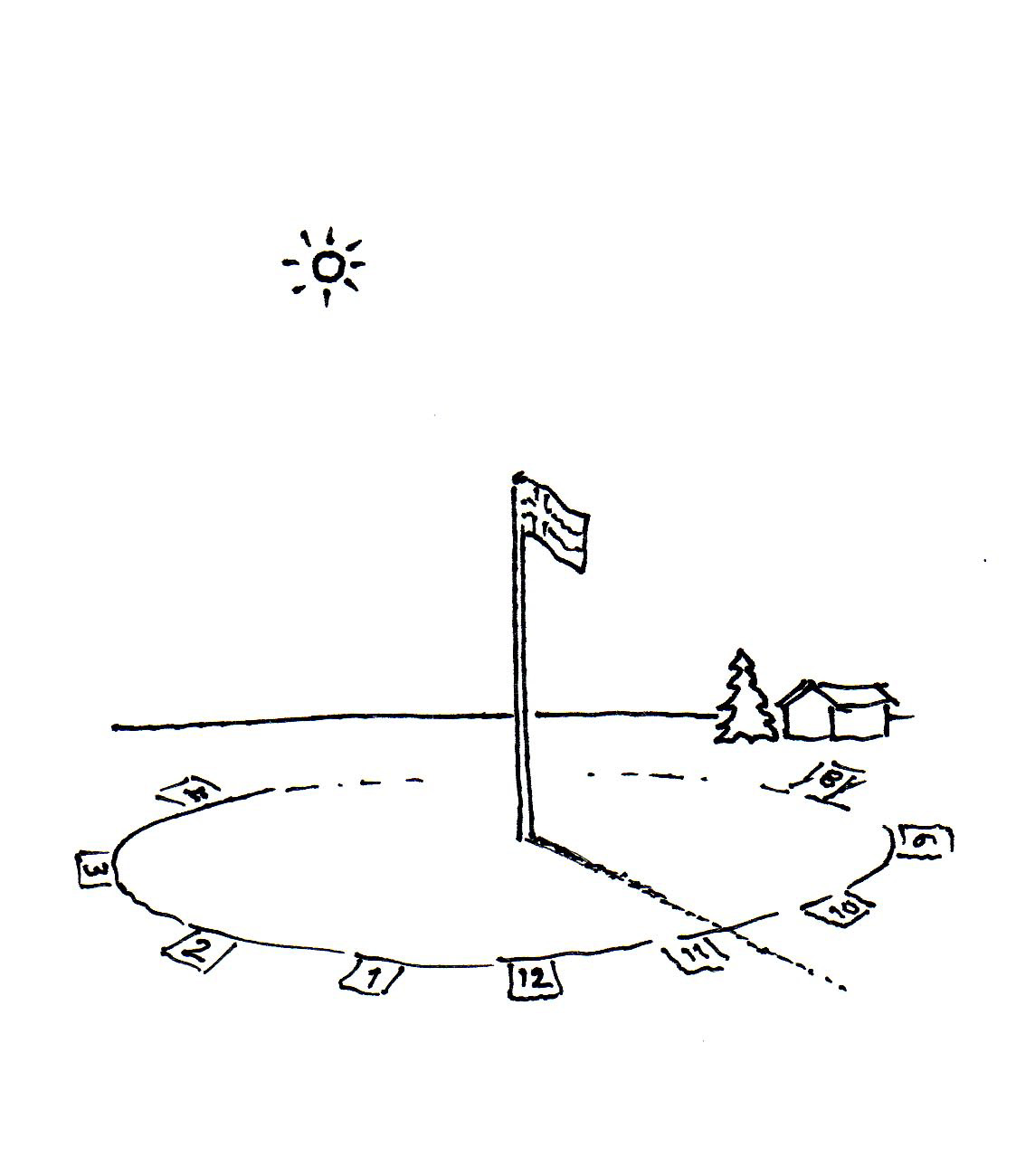 File Wrong Use Of Flagpole Shadow To Indicate Time