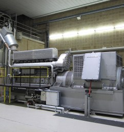 emergency power electric generator in a water purification plant driven by a marine propulsion diesel engine [ 1200 x 900 Pixel ]